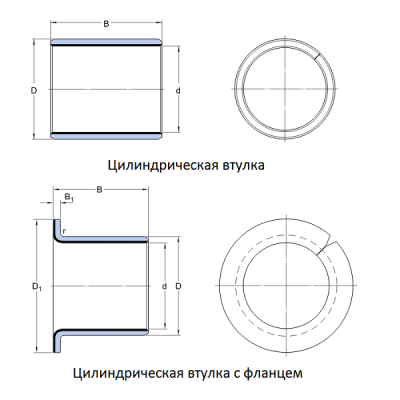 MGB - Бронзовая перфорированная свертная втулка BMZ/L 1512