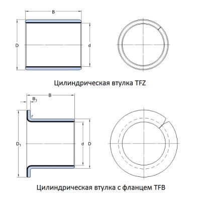 MGB - Бронзовая свертная втулка сухого скольжения TFZ/B 1410 GLT